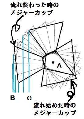 メジャーカップの動き1.jpg