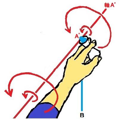 メジャーカップの動き8-400.jpg